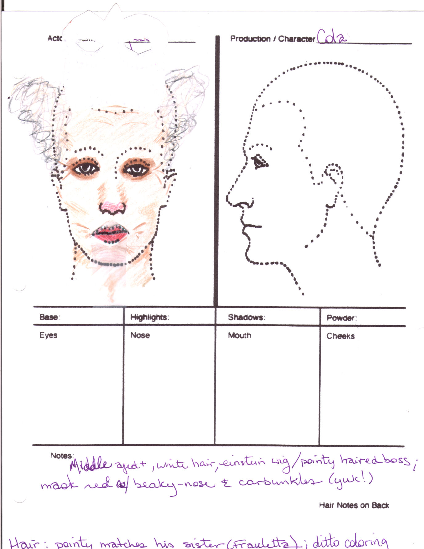 Makeup Design Under The Mask